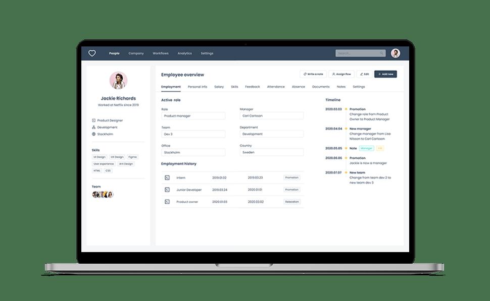 Hailey HR - People Data
